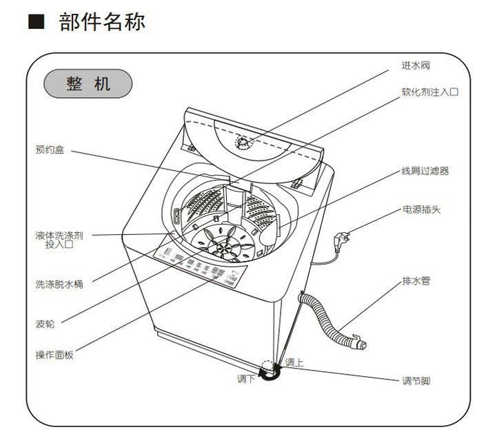 松下XQB75-Q750U洗衣机使用说明书官方下载
