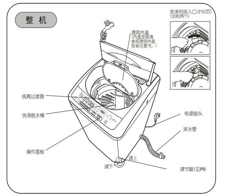松下xqb60-x600u洗衣机使用说明书