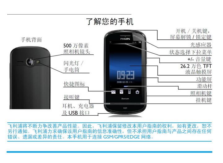 飞利浦 X830手机 使用说明书