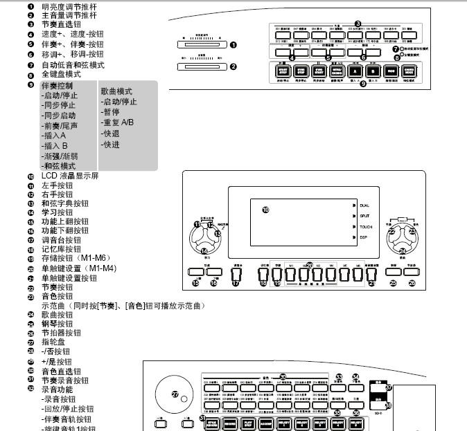medelisp5500电钢琴使用说明书