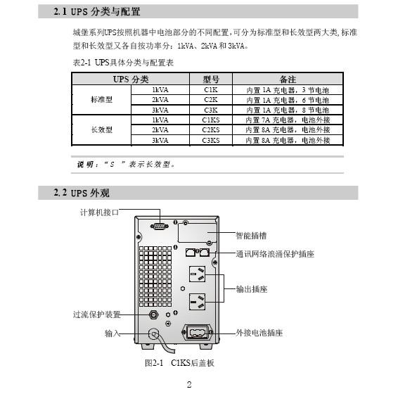 山特电子城堡系列C1K-3K UPS电源使用手册.