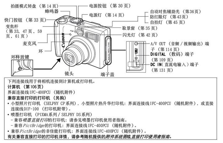 佳能powershota520数码相机使用说明书