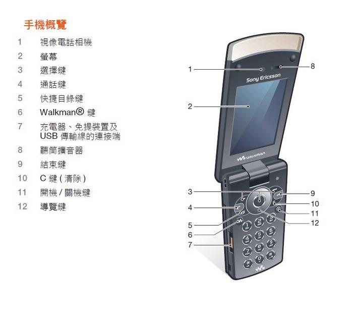 索尼爱立信 W980手机 使用说明书