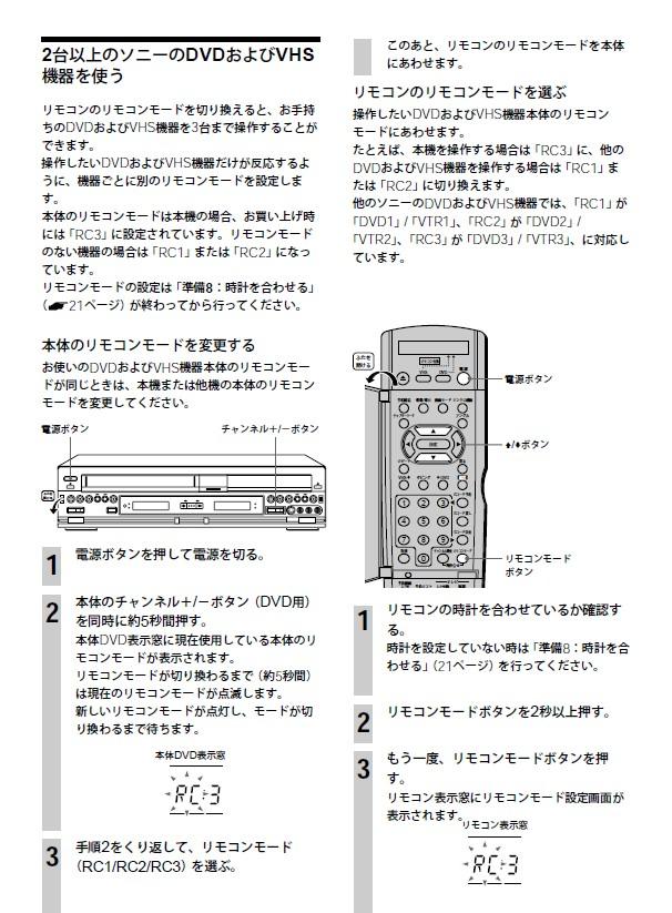 SONY RDR-VD60数字录像机 说明书