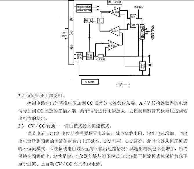 DH1720A系列单路稳定电源说明书