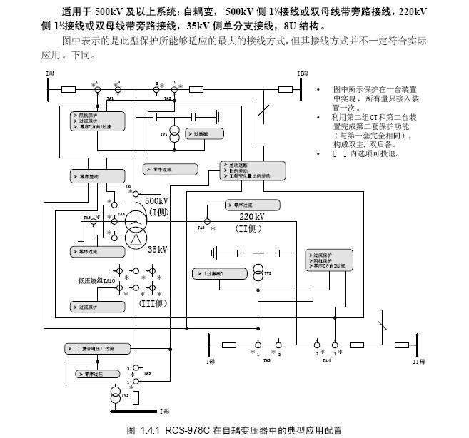 RCS-978系列变压器成套保护装置500KV版技术说明书