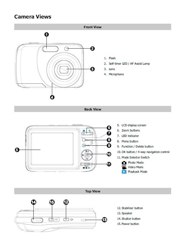 惠普HP CC450数码相机 使用说明书