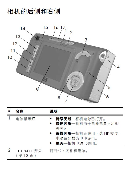 惠普 M417数码相机 使用说明书