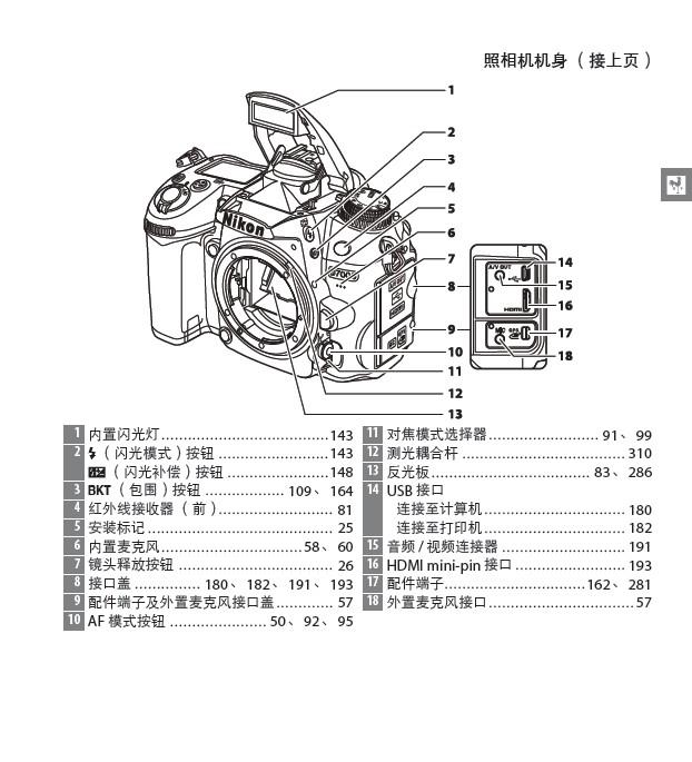 尼康 D7000数码相机 使用说明书