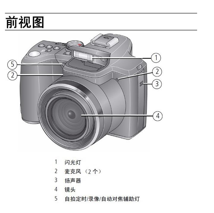 柯达 Z980数码相机 使用说明书