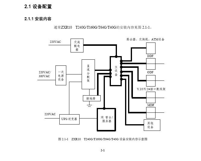 中兴zxr10t240g万兆路由交换机安装说明书