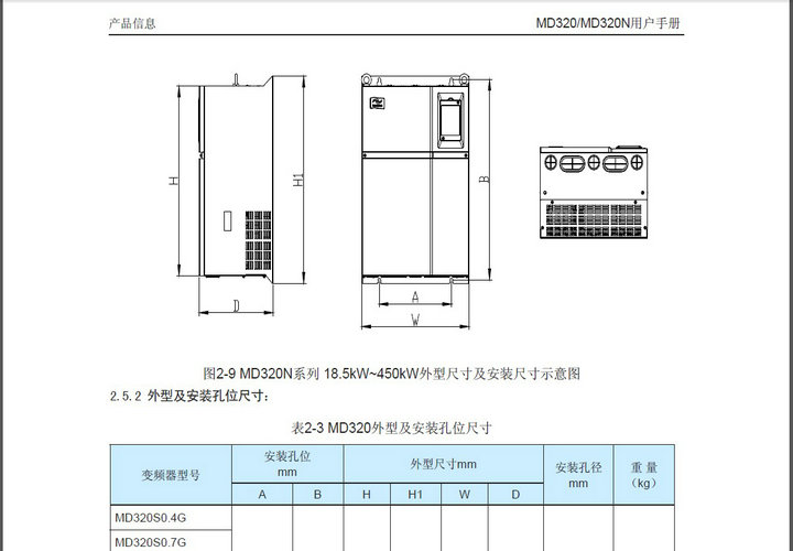 汇川MD320N110变频使用说明书