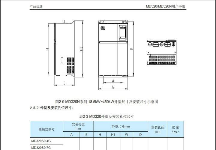 汇川MD320N450变频使用说明书
