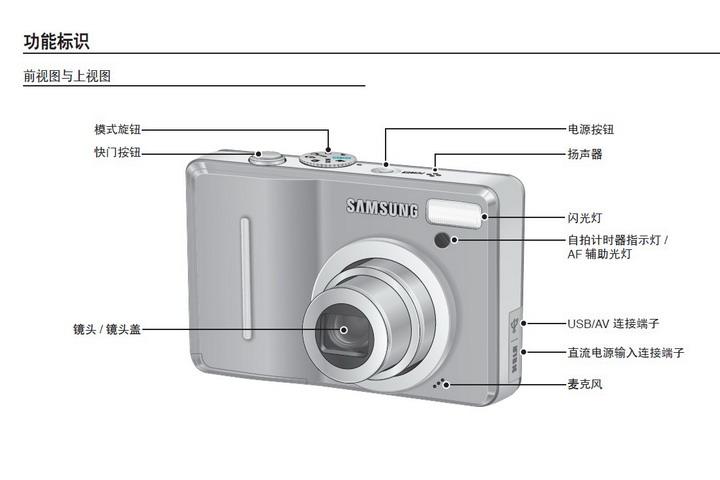 三星s1060数码相机 使用说明书