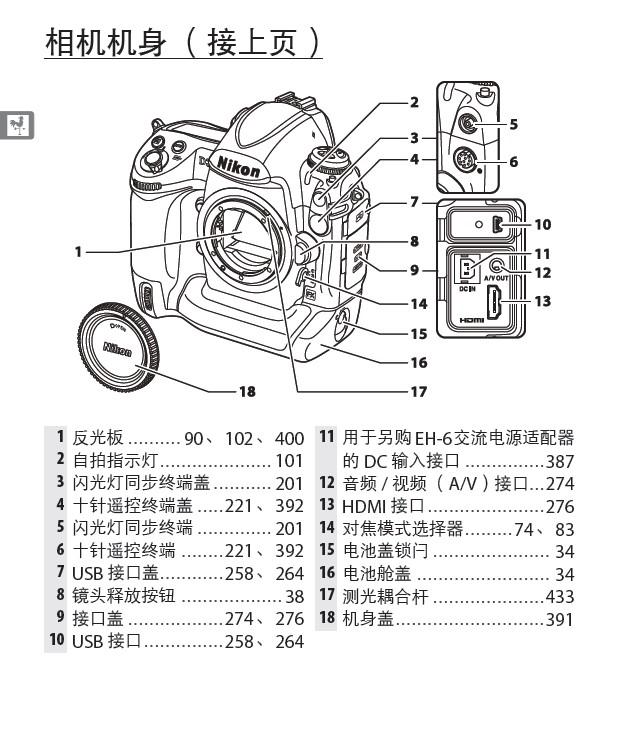 Nikon尼康 D3X数码相机 使用说明书