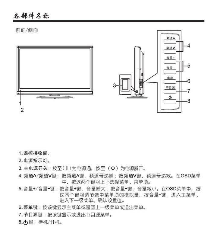 厦华数字液晶电视le-46km52使用说明书