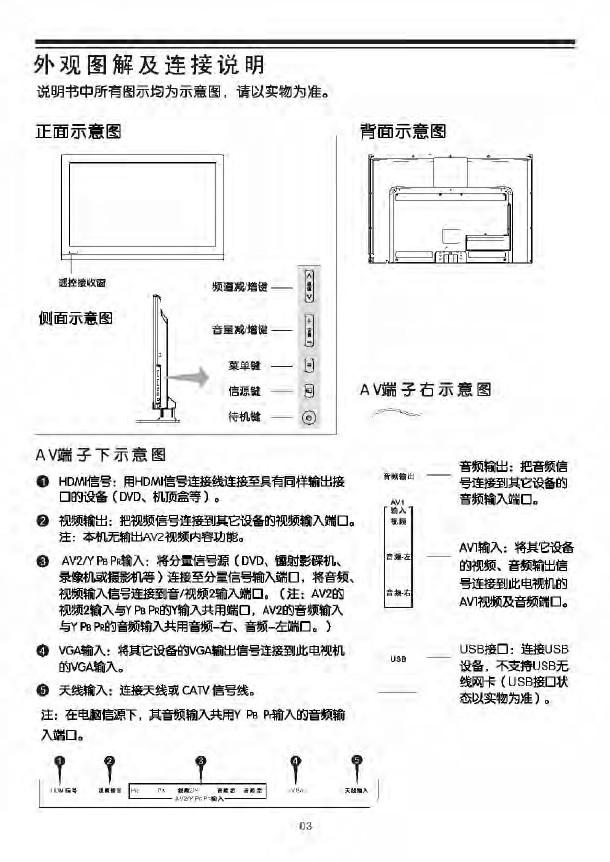 华军软件园 说明书 家用电器 电视机 tcl王牌 l23f3290b液晶彩电 使用