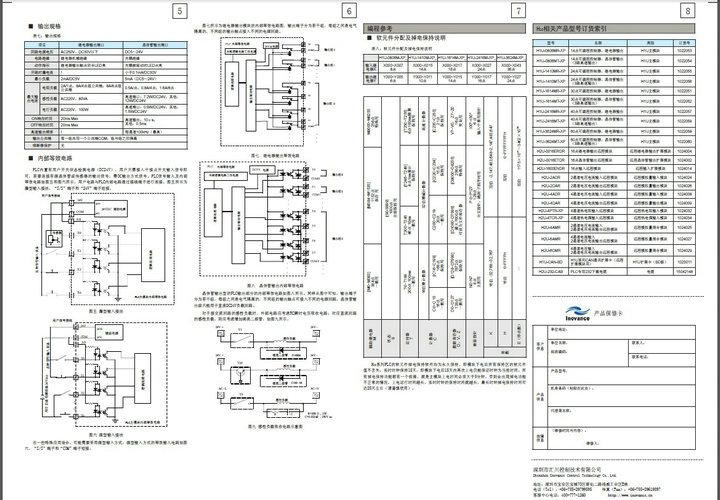 汇川H1U-1614MR-XP可编程序逻辑控制器说明书