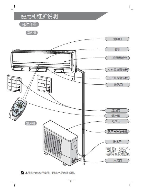 科龙kf-26gw/vp-n3空调使用说明书