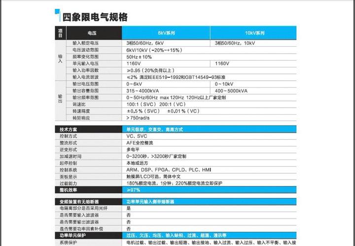 汇川HD90-F060/500-R高压变频器使用说明书