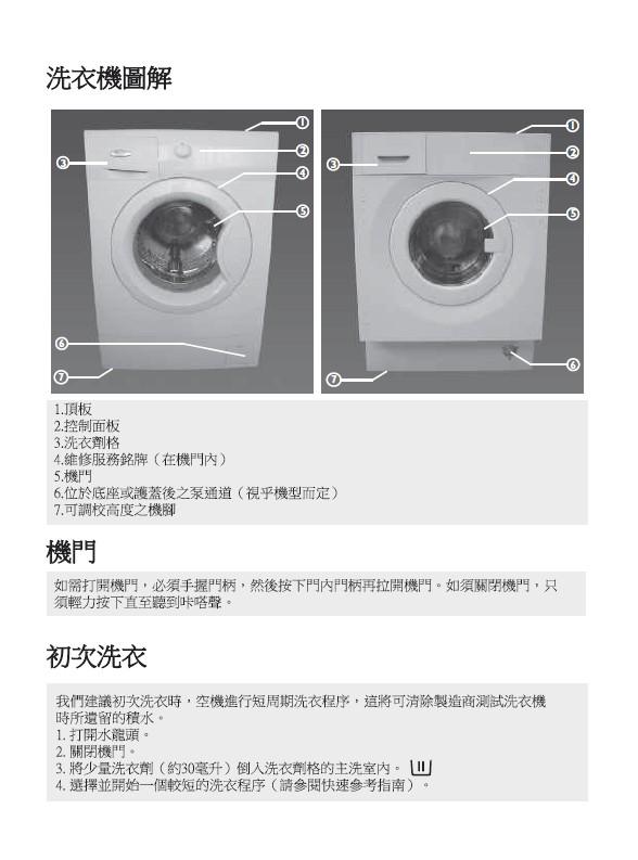 惠而浦 AWU610嵌入式二合一洗衣干衣机 用户手册
