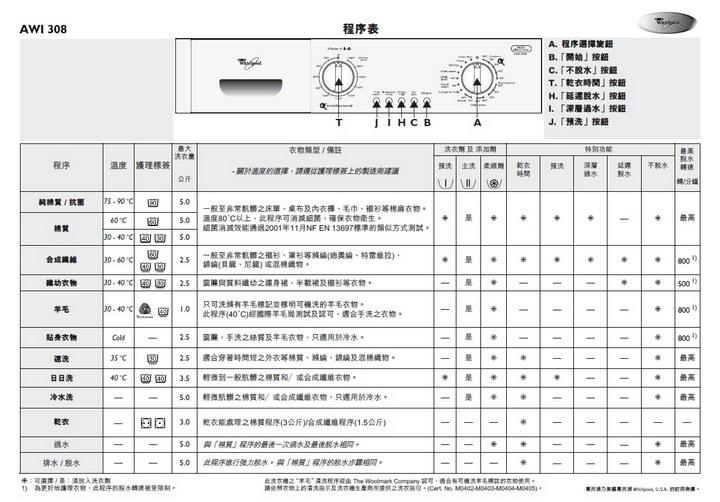 惠而浦 AWI308内置式二合一洗衣干衣机 用户手册