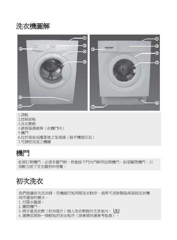 惠而浦 AWI310内置式二合一洗衣干衣机 用户手册