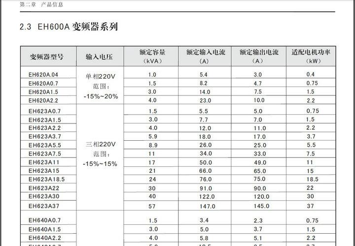 西林电气EH620A1.5G变频器说明书
