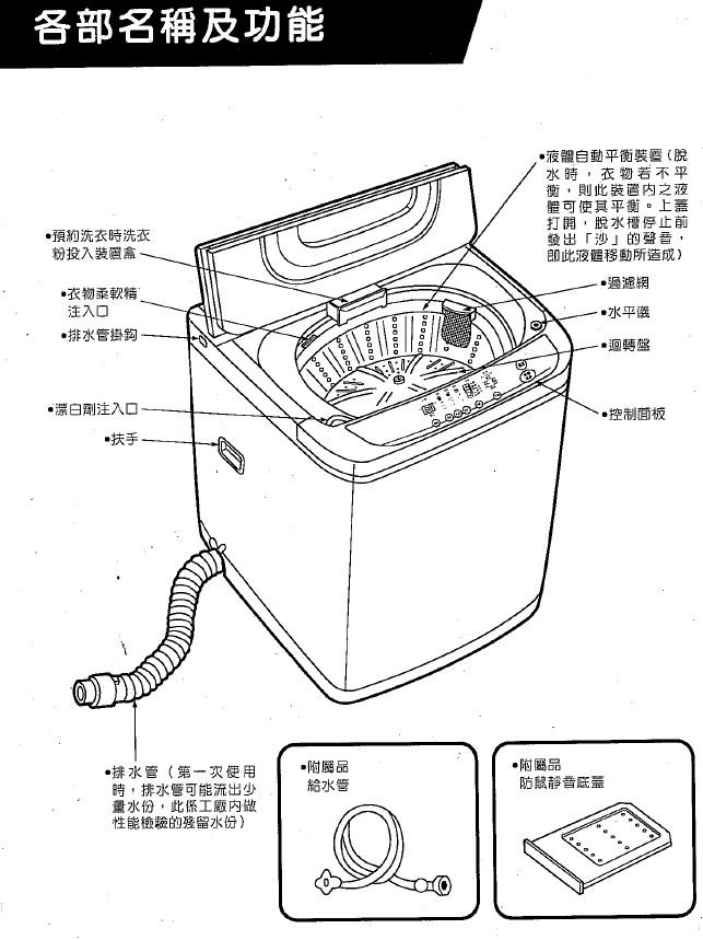 声宝 LA-1093TUX(M1)型洗衣机 说明书