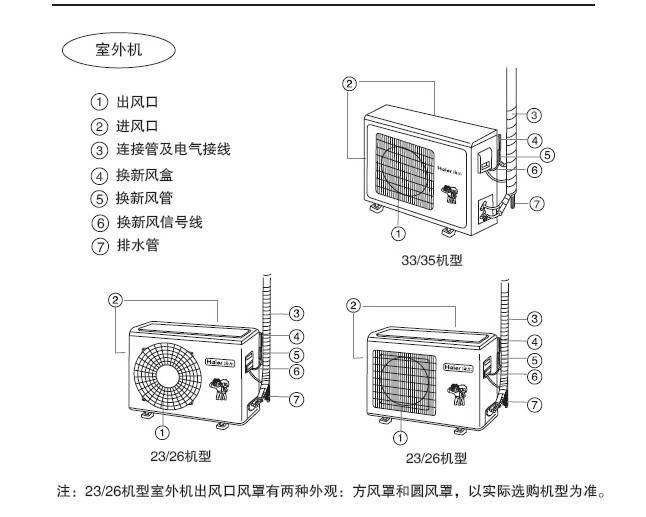 海尔KFRd-35GW分体挂壁式房间空调器说明书