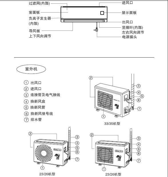 海尔KFRd-26GW/02D(HF)-S1分体挂壁式房间空调器说明书