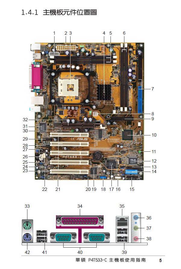 华硕p4t533-c主板使用说明书