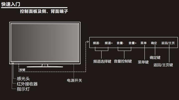 创维42e83rs液晶彩电使用说明书