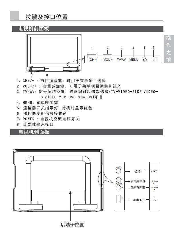 海尔d29fa12-akm电视机电路图