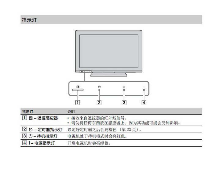 索尼 KLV-32BX32x液晶电视 使用说明书
