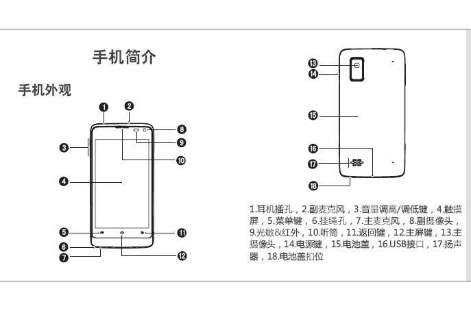步步高e3手机说明书_步步高e3手机说明书下载