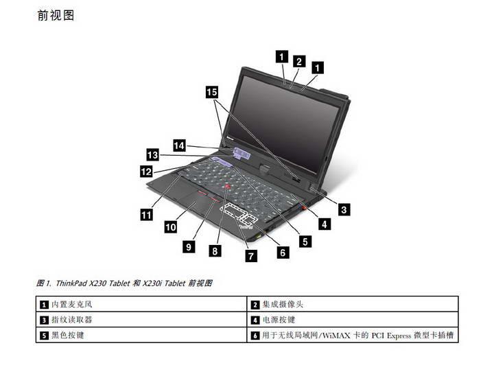 thinkpadx230tablet笔记本电脑说明书