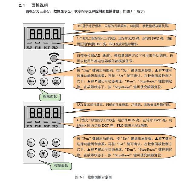 南大傲拓矢量控制变频器IVT200G-0007T3使用说明书