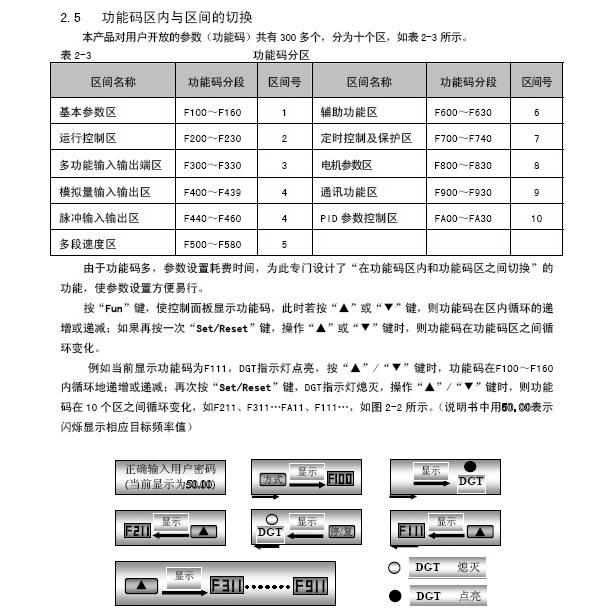 南大傲拓矢量控制变频器IVT200G-0015S2使用说明书