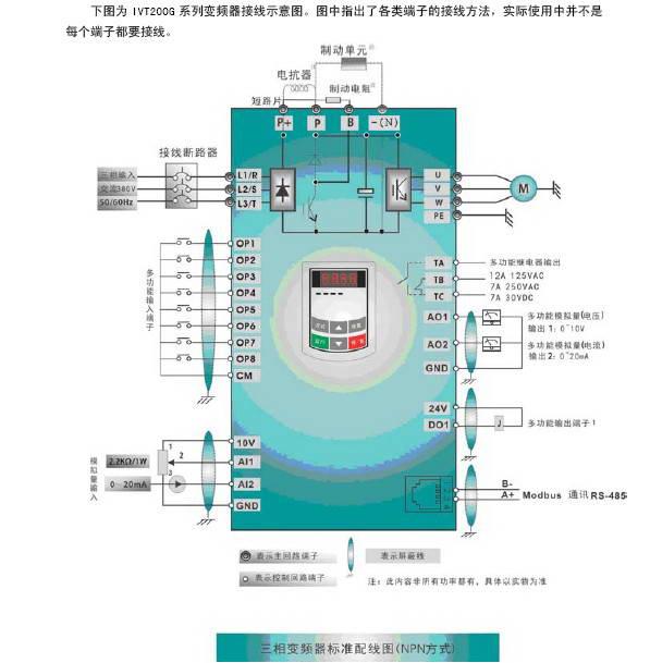 南大傲拓矢量控制变频器IVT200G-0007S2使用说明书