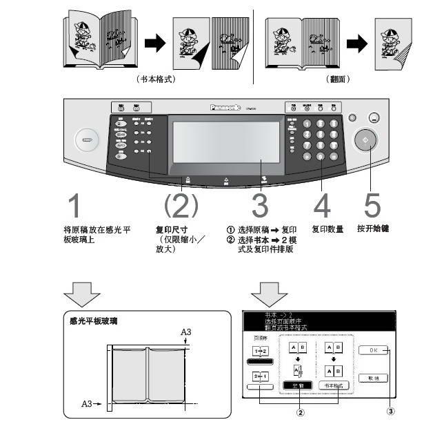 松下DP-3530-PKR多功能数码机操作说明书