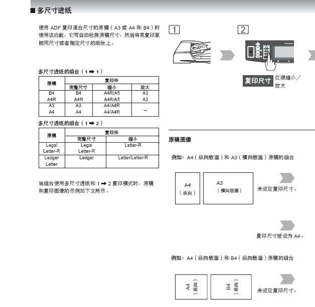 松下DP8035-PK多功能数码机使用说明书