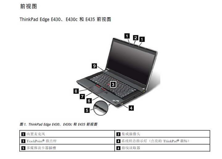 IBM ThinkPad Edge E430C笔记本电脑说明书