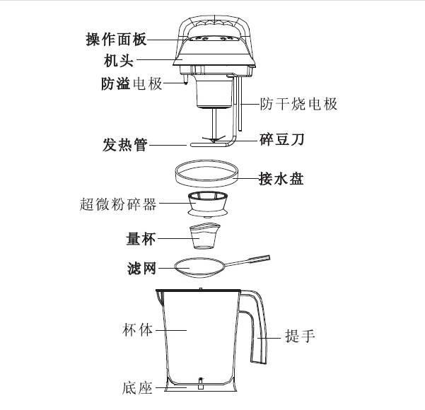 美斯特djws-12mst512豆浆机使用说明书