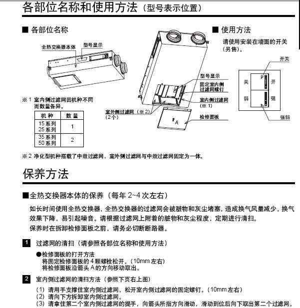 松下fy-25ld3cf全熱交換器安裝使用說明書
