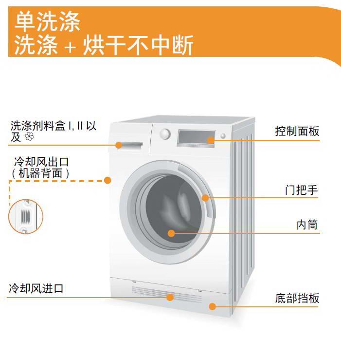 西门子洗衣机xqg80-12s468使用说明书