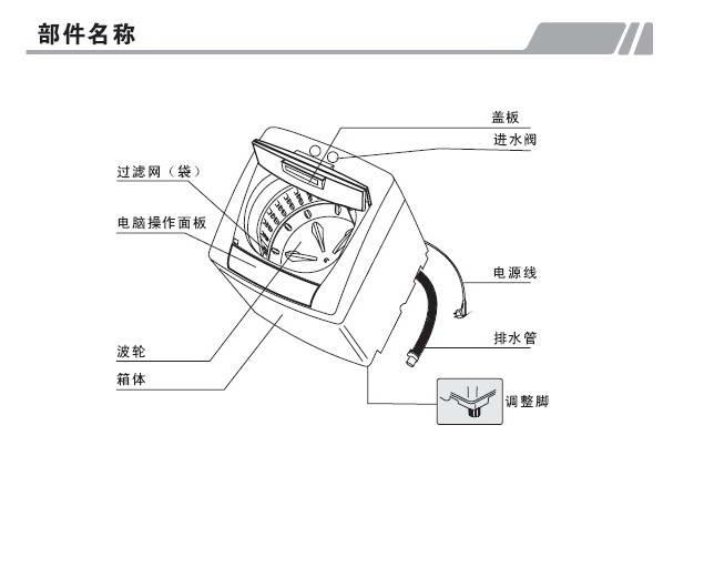 新乐全自动洗衣机xqb50-6531t使用说明书