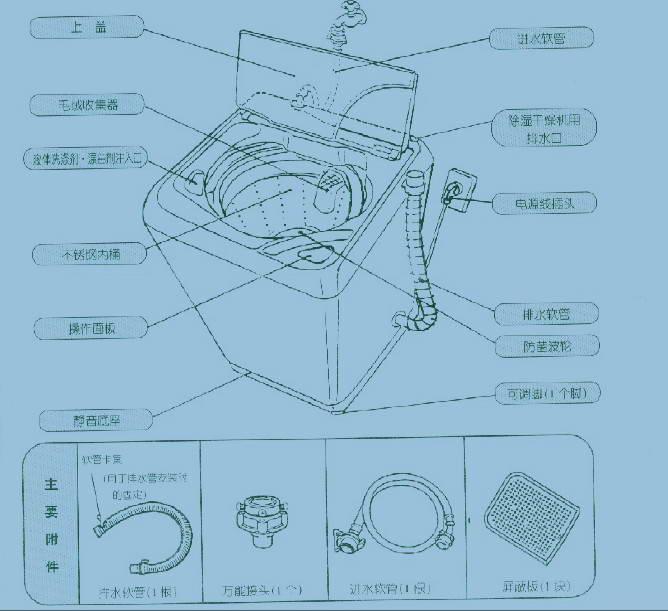 三洋xqb48-688洗衣机使用说明书