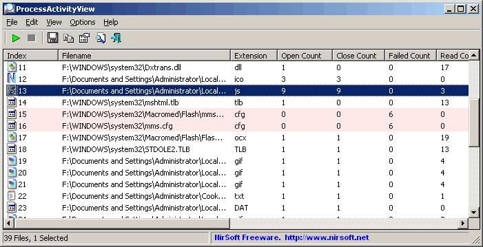 ProcessActivityView x64
