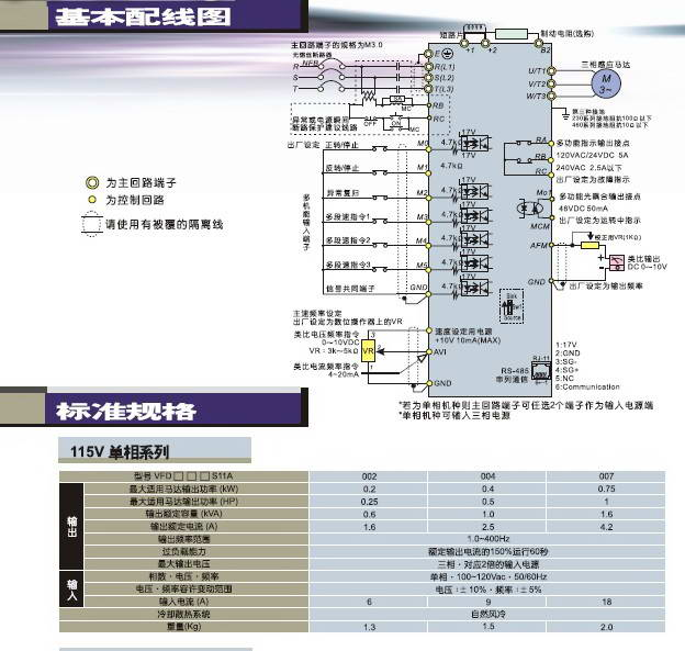 台达vfd015s21d变频器说明书